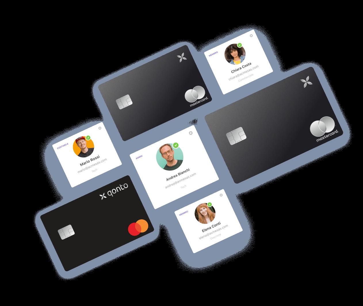 Carte di pagamento aziendali